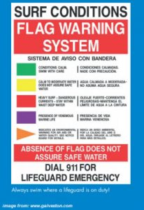 Flag warning system